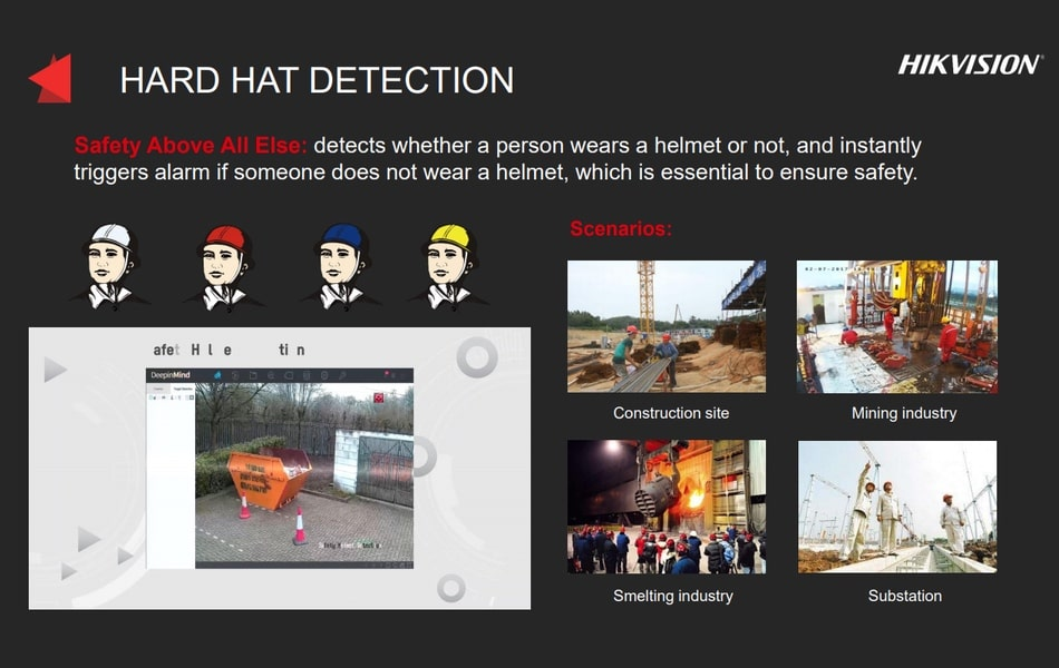Hard hat and mask detection camera for covid security solution